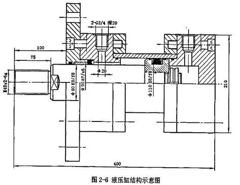 高速冲床液压缸的结构示意图如图2-6