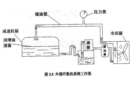 论高速冲床润滑冷却系统的热平衡控制