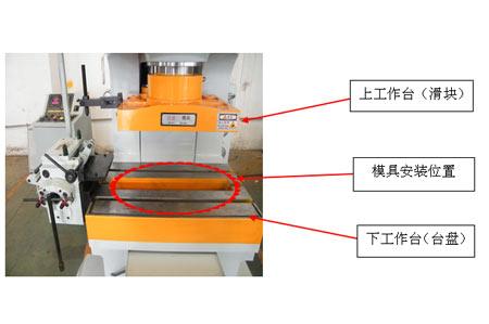 模具的好坏直接影响高速冲床质量
