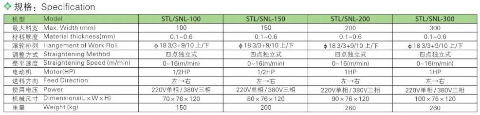高速冲床STL、SNL精密材料整平机参数表