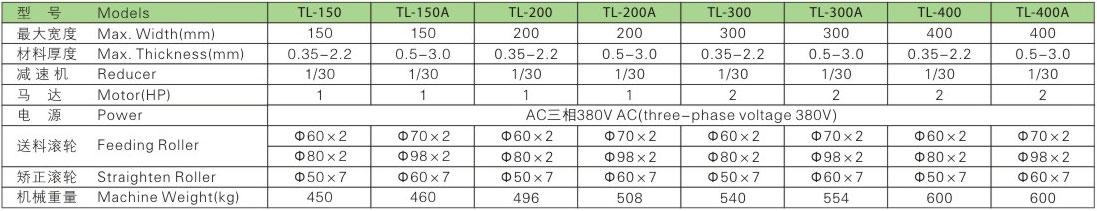 高速精密冲床TL材料矫正机参数表