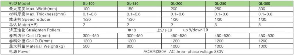 薄板型冲床送料兼矫正机(二合一)参数表