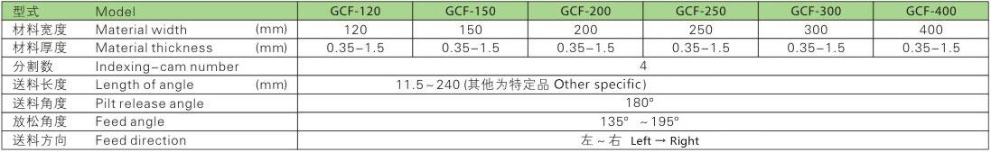 高速齿轮更换式送料机参数表