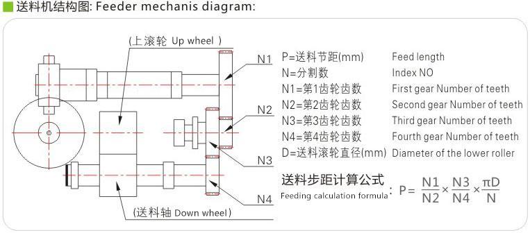 高速齿轮更换式送料机结构图