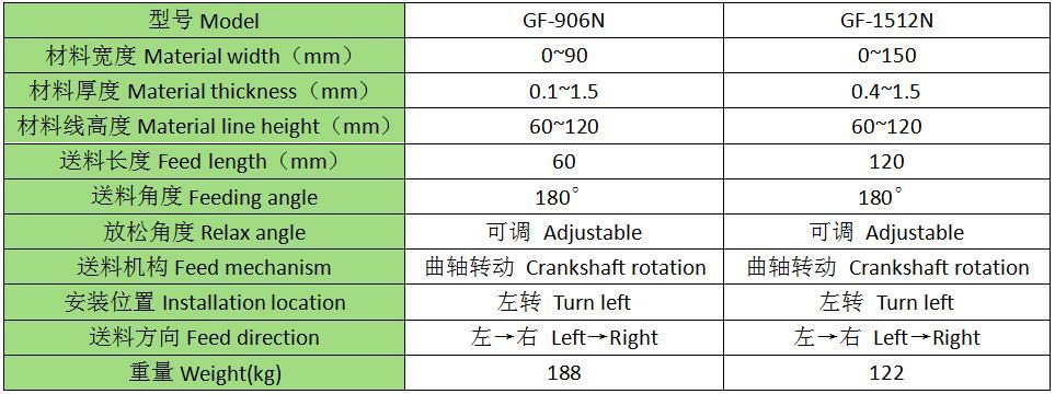 高速冲床精密夹式送料机参数表