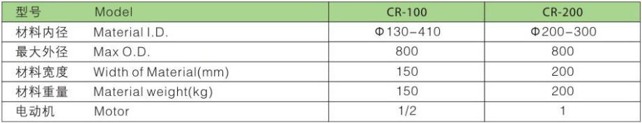 轻型材料架规格表
