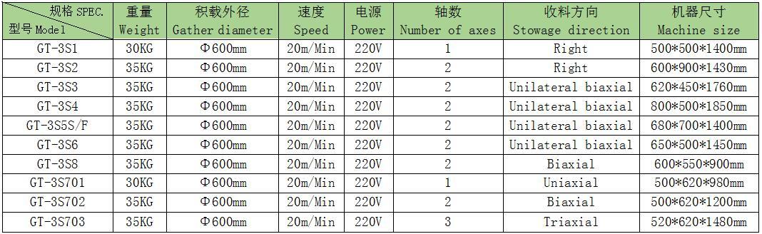 端子收料机型号参数表